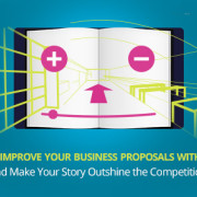 Top 7 ways to improve business proposals with interactivity on tablets